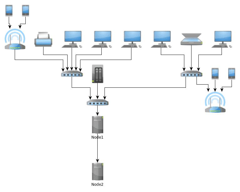 OpenBSD Wireguard VPN mesh network Zoom in