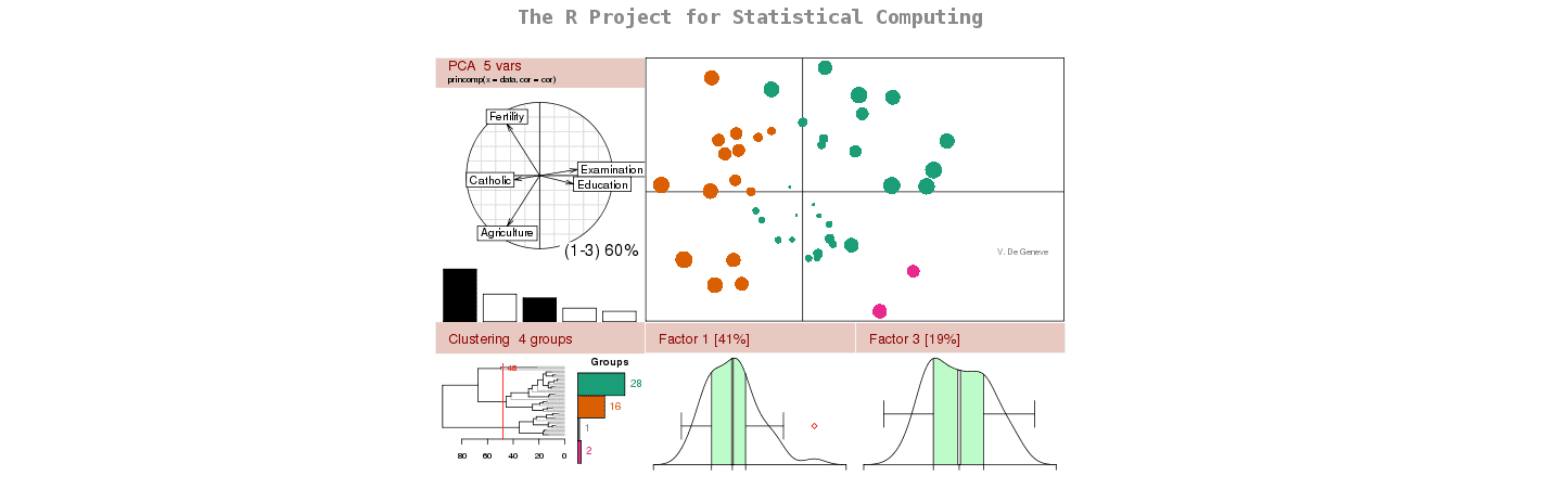 The R Project for statistical cumputing