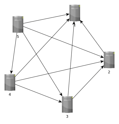 Wireguard OpenBSD VPN mesh